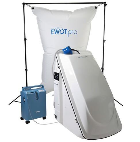 EWOT promolife